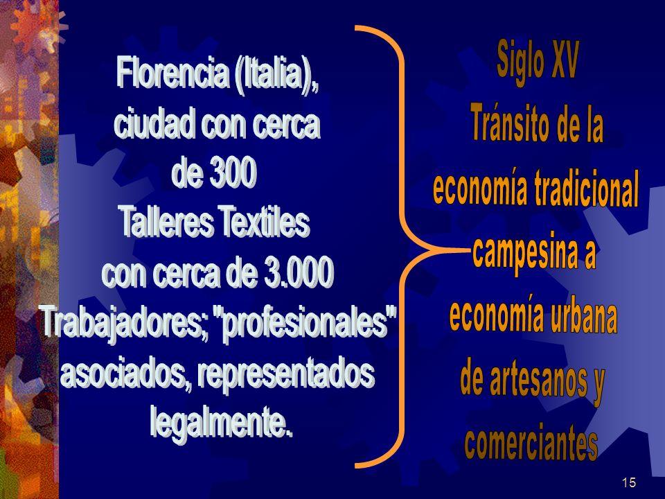 Siglo XV Tránsito de la economía tradicional campesina a