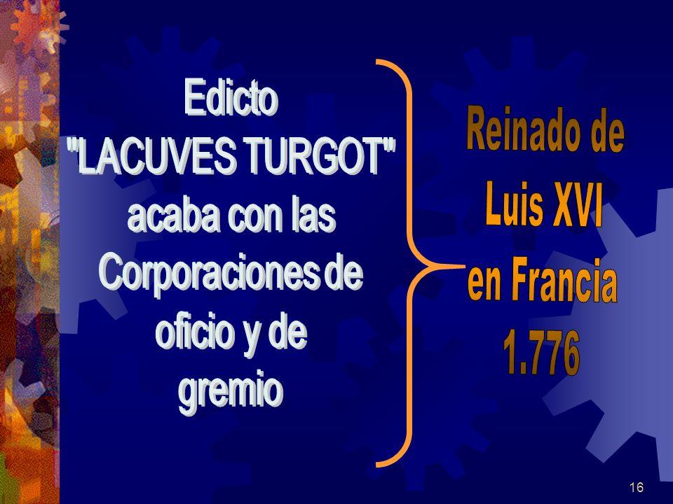 Reinado de Luis XVI en Francia 1.776 Edicto LACUVES TURGOT