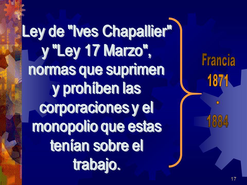 Francia 1871 - 1884 Ley de Ives Chapallier y Ley 17 Marzo ,