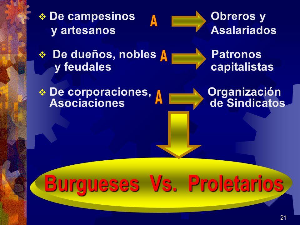 Burgueses Vs. Proletarios