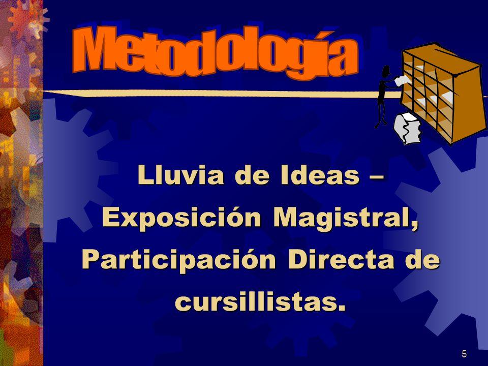 Metodología Lluvia de Ideas – Exposición Magistral, Participación Directa de cursillistas.
