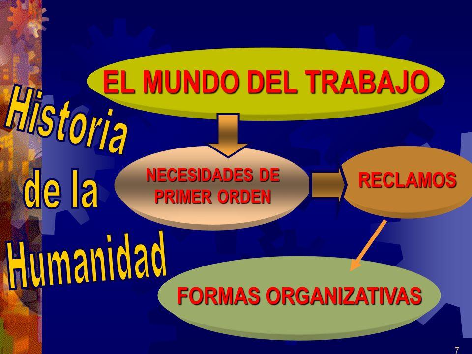 EL MUNDO DEL TRABAJO FORMAS ORGANIZATIVAS RECLAMOS NECESIDADES DE