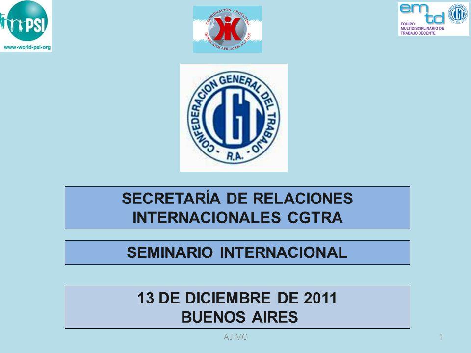 SECRETARÍA DE RELACIONES INTERNACIONALES CGTRA SEMINARIO INTERNACIONAL