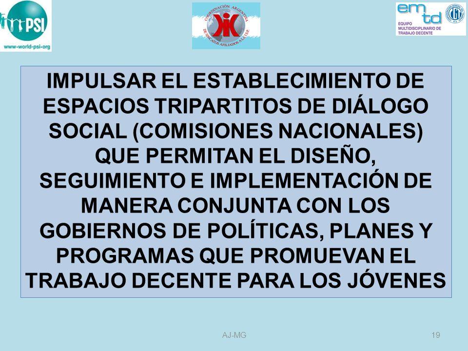 IMPULSAR EL ESTABLECIMIENTO DE ESPACIOS TRIPARTITOS DE DIÁLOGO SOCIAL (COMISIONES NACIONALES) QUE PERMITAN EL DISEÑO, SEGUIMIENTO E IMPLEMENTACIÓN DE MANERA CONJUNTA CON LOS GOBIERNOS DE POLÍTICAS, PLANES Y PROGRAMAS QUE PROMUEVAN EL TRABAJO DECENTE PARA LOS JÓVENES