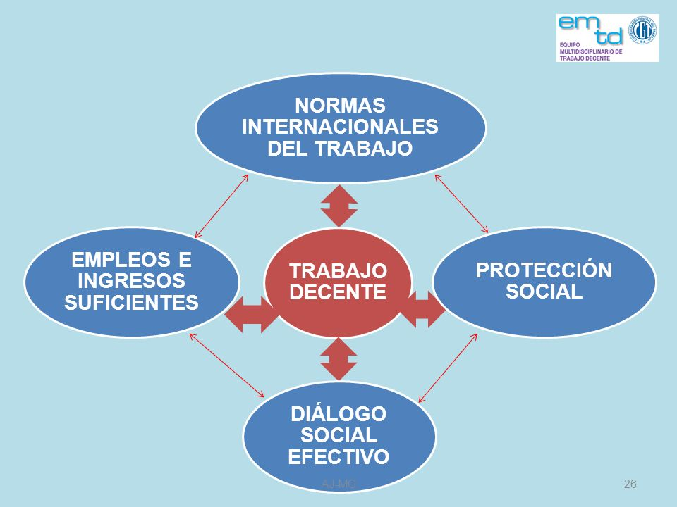 NORMAS INTERNACIONALES DEL TRABAJO PROTECCIÓN SOCIAL