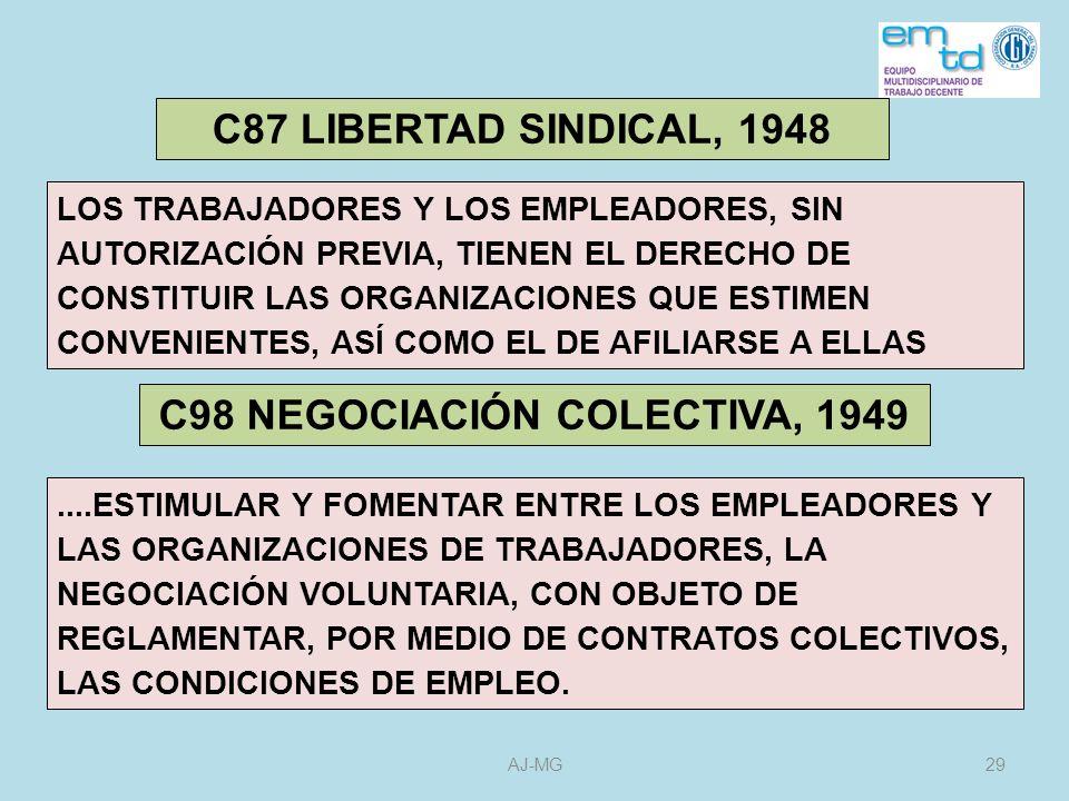C98 NEGOCIACIÓN COLECTIVA, 1949
