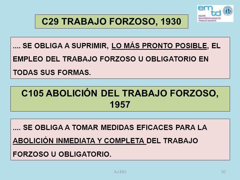 C105 ABOLICIÓN DEL TRABAJO FORZOSO, 1957