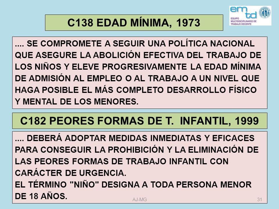 C182 PEORES FORMAS DE T. INFANTIL, 1999
