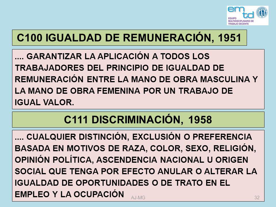C100 IGUALDAD DE REMUNERACIÓN, 1951