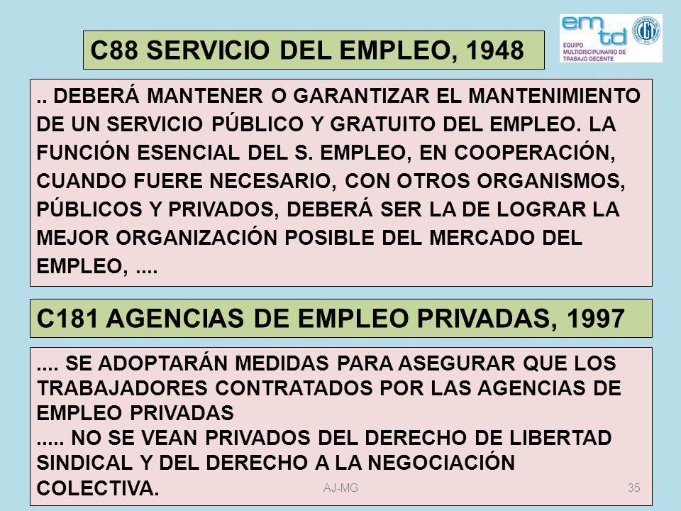 C181 AGENCIAS DE EMPLEO PRIVADAS, 1997