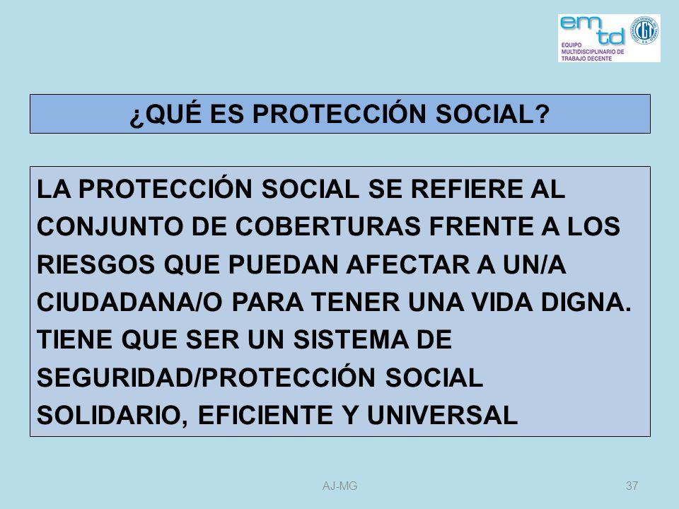 ¿QUÉ ES PROTECCIÓN SOCIAL