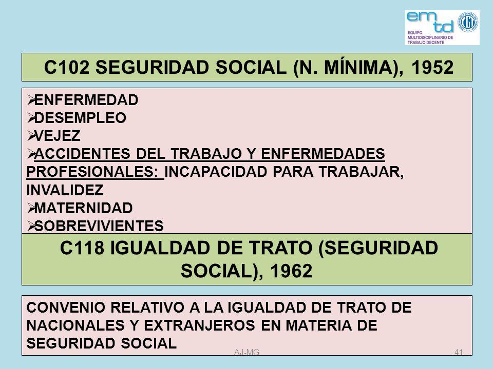 C102 SEGURIDAD SOCIAL (N. MÍNIMA), 1952
