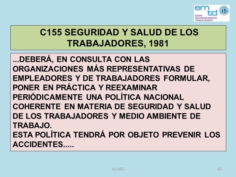 C155 SEGURIDAD Y SALUD DE LOS TRABAJADORES, 1981