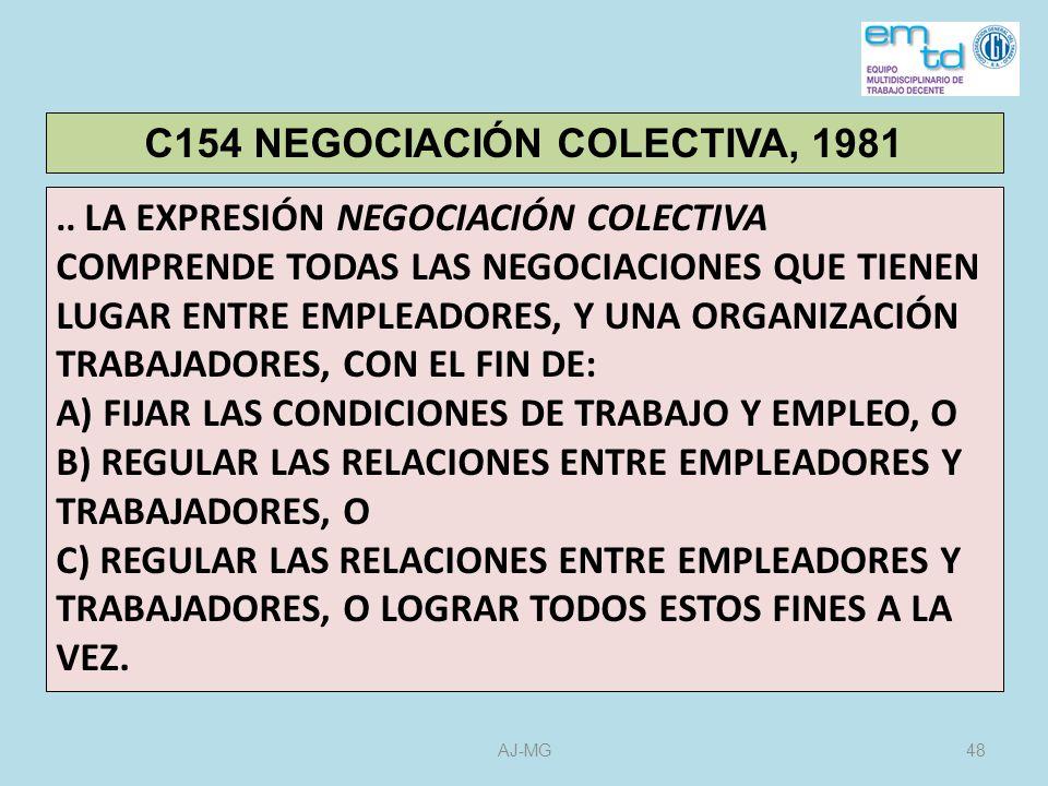 C154 NEGOCIACIÓN COLECTIVA, 1981
