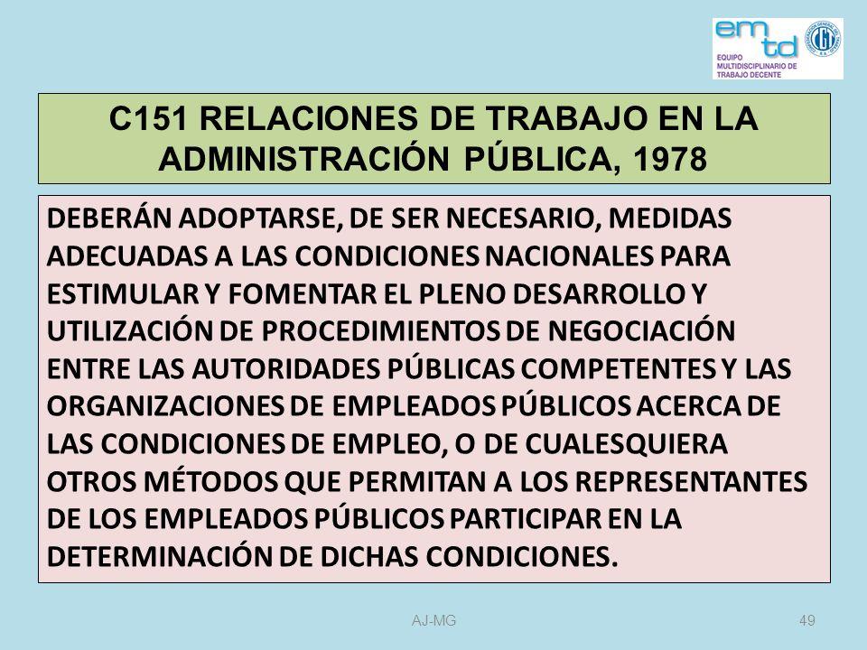 C151 RELACIONES DE TRABAJO EN LA ADMINISTRACIÓN PÚBLICA, 1978