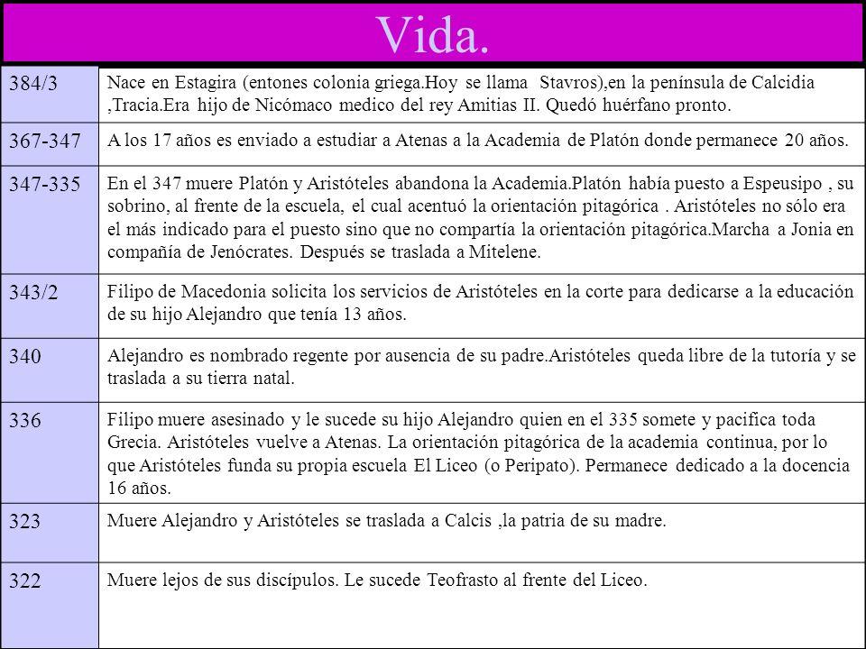 Vida. 384/3.