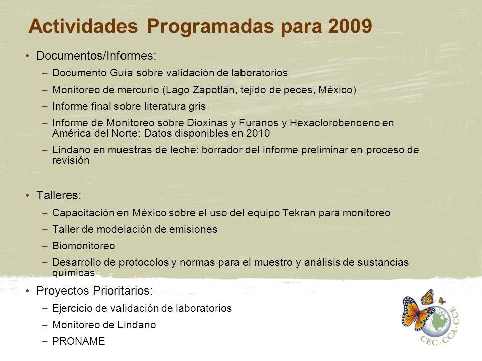 Actividades Programadas para 2009
