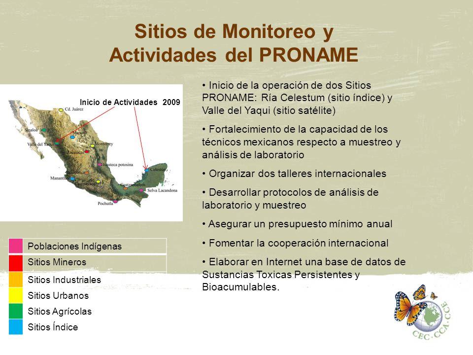 Sitios de Monitoreo y Actividades del PRONAME