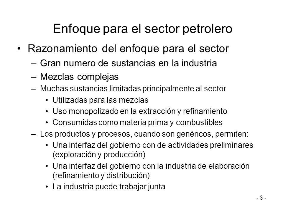 Enfoque para el sector petrolero