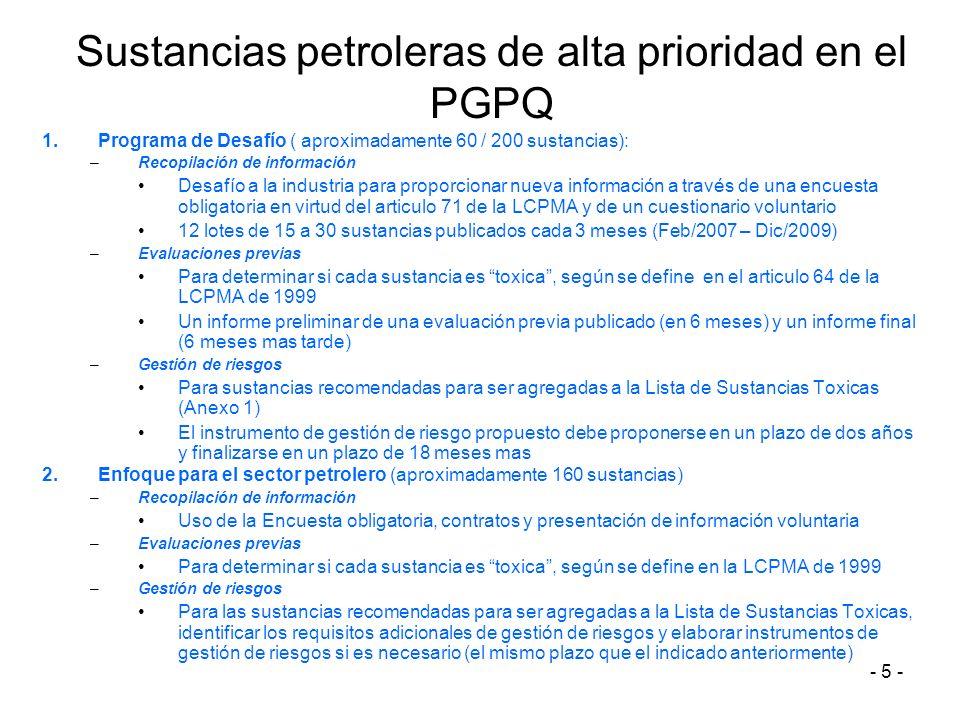Sustancias petroleras de alta prioridad en el PGPQ