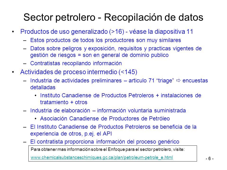 Sector petrolero - Recopilación de datos