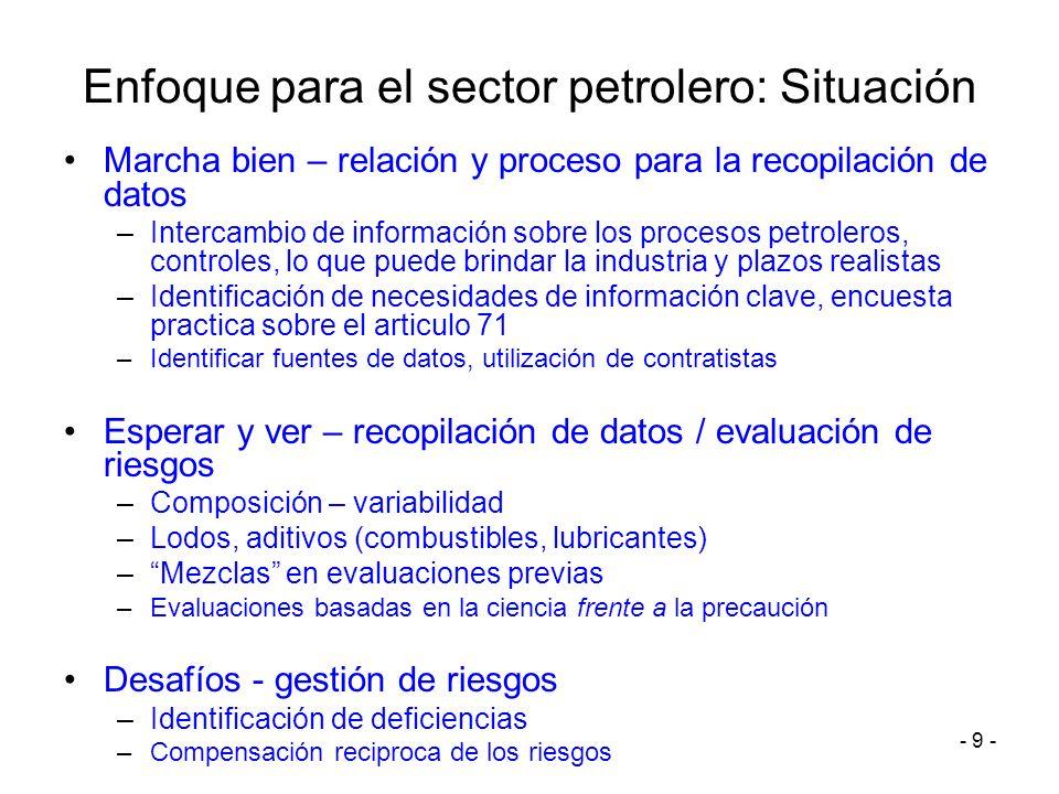 Enfoque para el sector petrolero: Situación