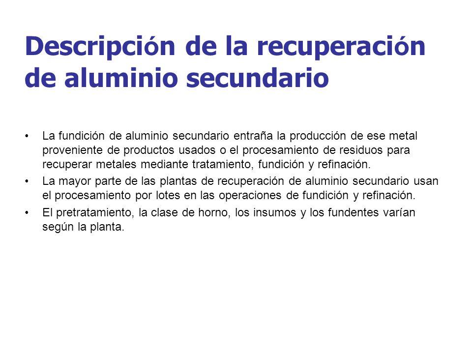 Descripción de la recuperación de aluminio secundario