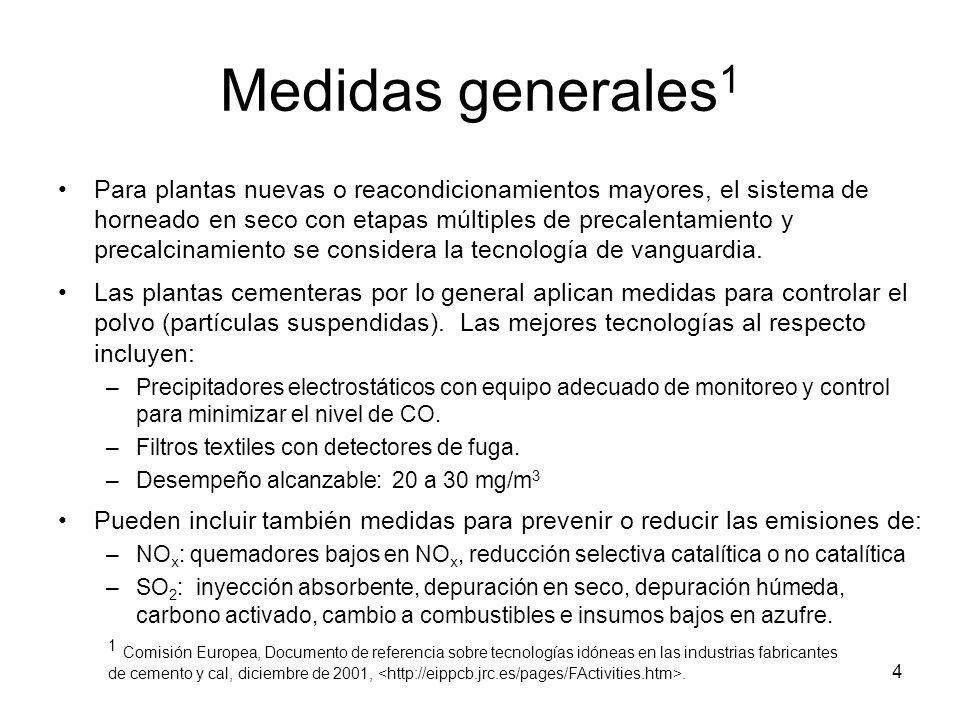 Medidas generales1
