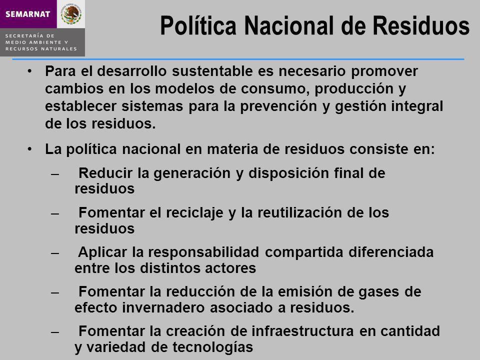 Política Nacional de Residuos