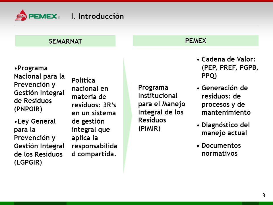 I. Introducción SEMARNAT PEMEX Cadena de Valor: (PEP, PREF, PGPB, PPQ)