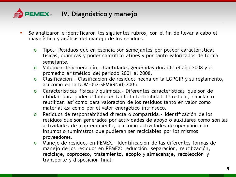 IV. Diagnóstico y manejo