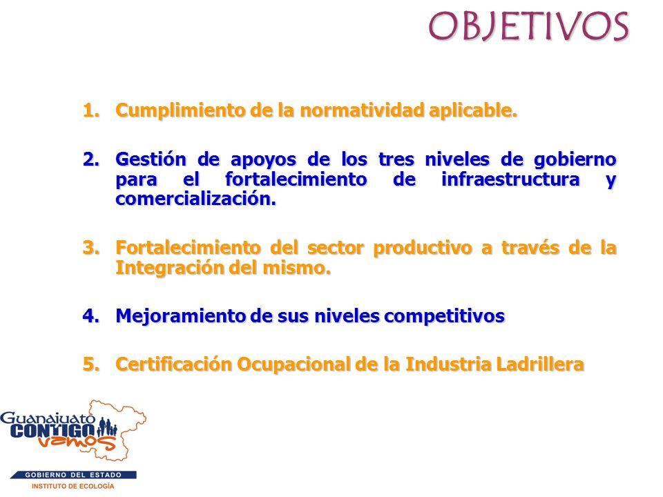 OBJETIVOS Cumplimiento de la normatividad aplicable.