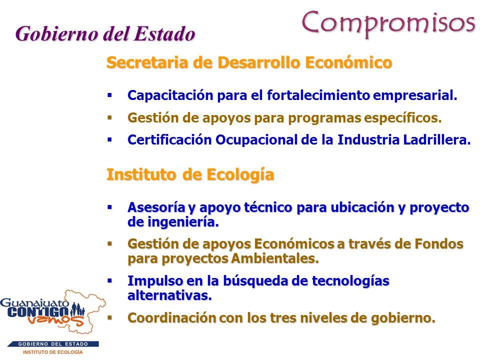 Compromisos Gobierno del Estado Secretaria de Desarrollo Económico