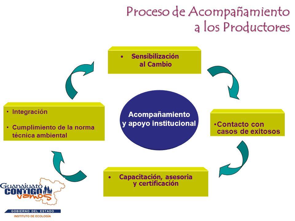 Capacitación, asesoria y certificación