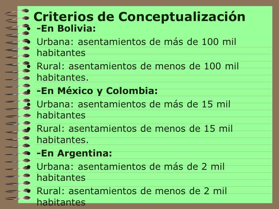 Criterios de Conceptualización