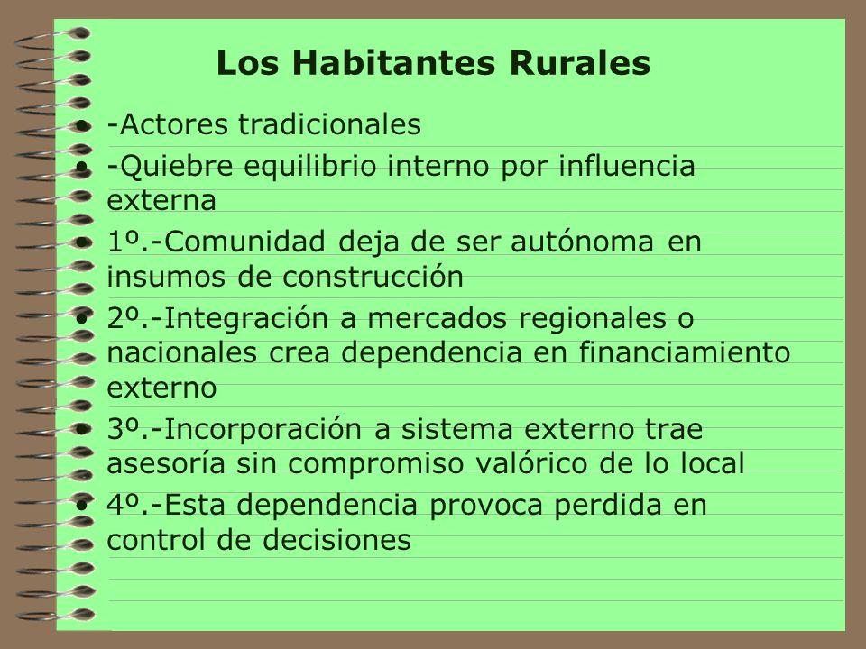 Los Habitantes Rurales