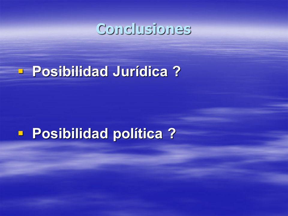 Conclusiones Posibilidad Jurídica Posibilidad política