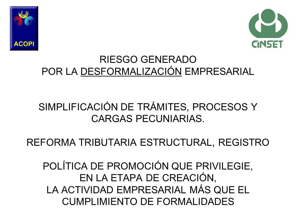 RIESGO GENERADO POR LA DESFORMALIZACIÓN EMPRESARIAL SIMPLIFICACIÓN DE TRÁMITES, PROCESOS Y CARGAS PECUNIARIAS.