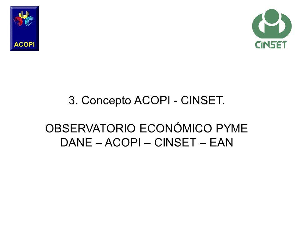 3. Concepto ACOPI - CINSET. OBSERVATORIO ECONÓMICO PYME
