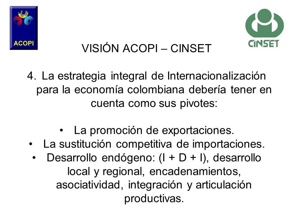 La promoción de exportaciones.