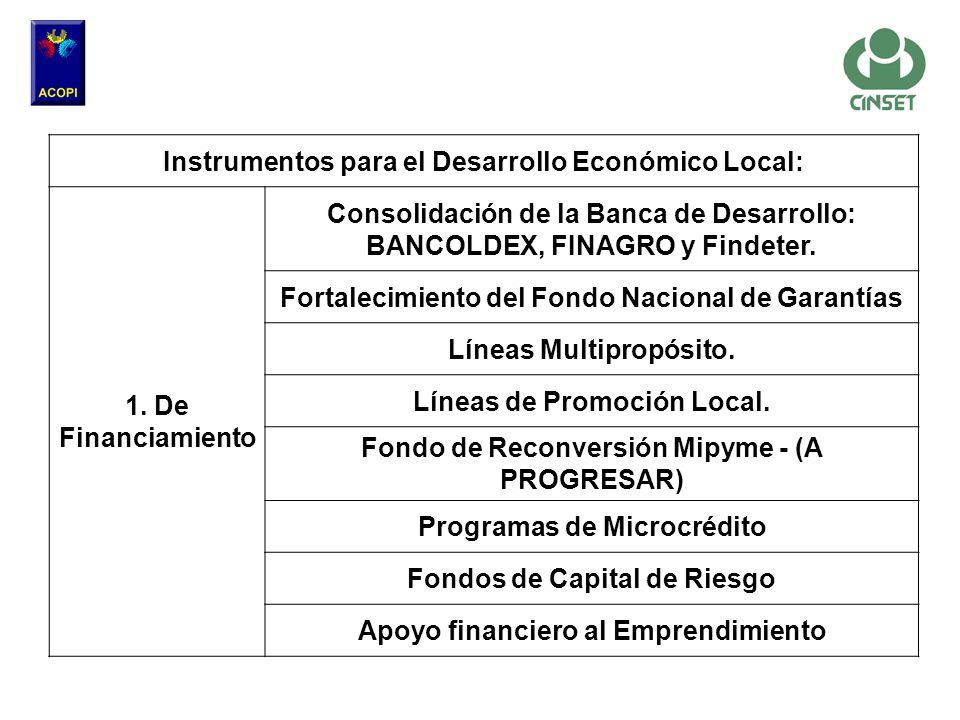 Instrumentos para el Desarrollo Económico Local: 1. De Financiamiento