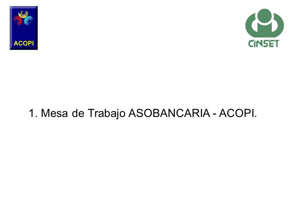 1. Mesa de Trabajo ASOBANCARIA - ACOPI.