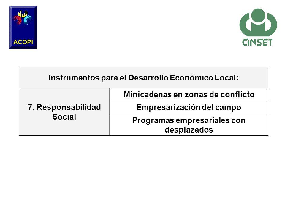 Instrumentos para el Desarrollo Económico Local:
