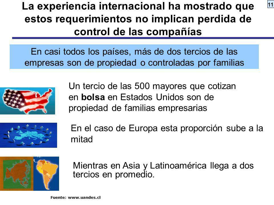 La experiencia internacional ha mostrado que estos requerimientos no implican perdida de control de las compañías