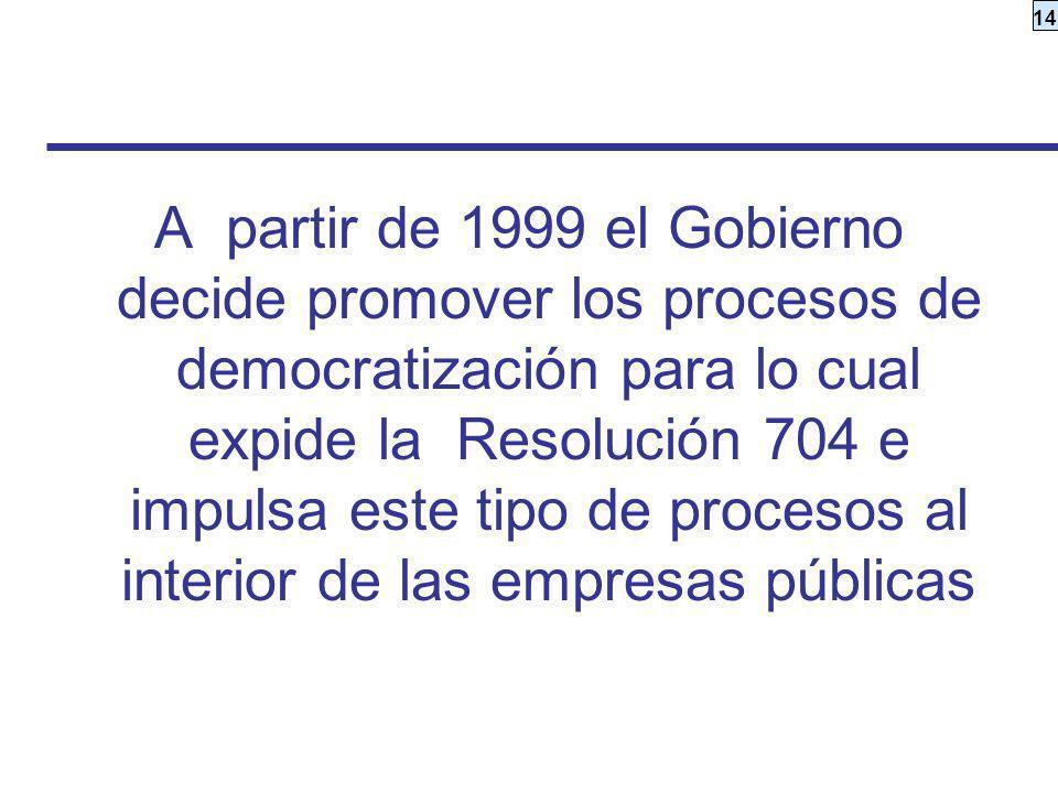 A partir de 1999 el Gobierno decide promover los procesos de democratización para lo cual expide la Resolución 704 e impulsa este tipo de procesos al interior de las empresas públicas