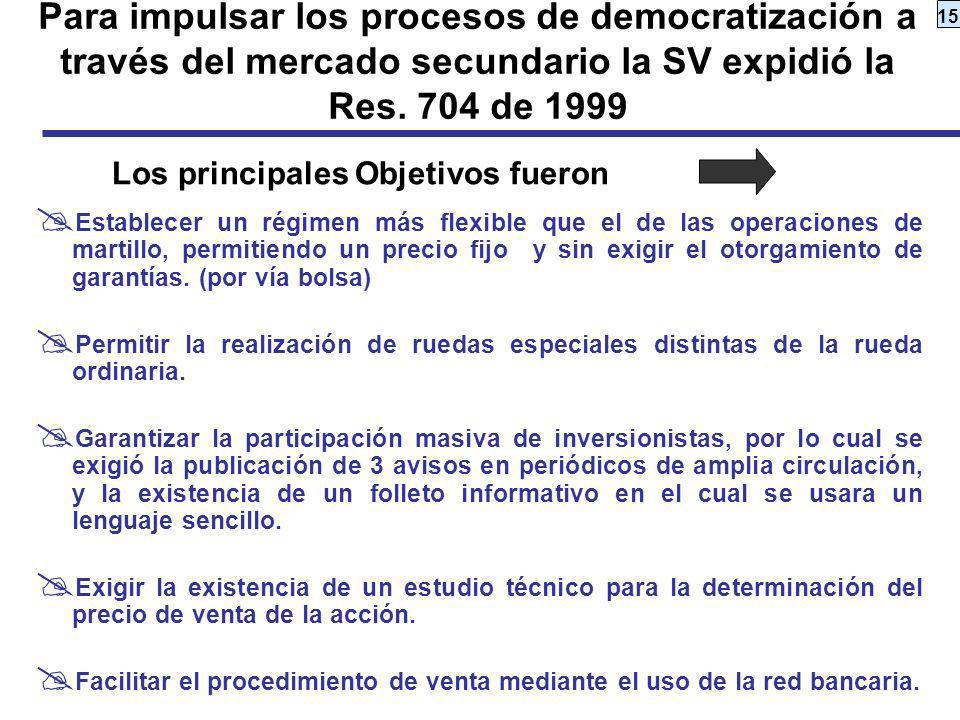 Para impulsar los procesos de democratización a través del mercado secundario la SV expidió la Res. 704 de 1999