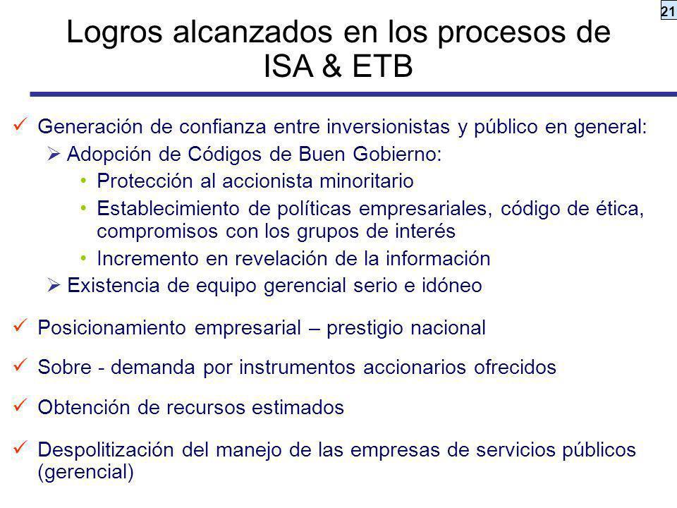 Logros alcanzados en los procesos de ISA & ETB
