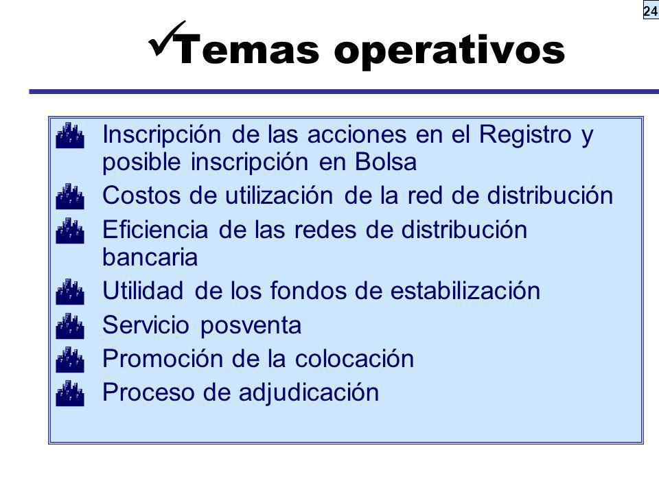 Temas operativos Inscripción de las acciones en el Registro y posible inscripción en Bolsa. Costos de utilización de la red de distribución.