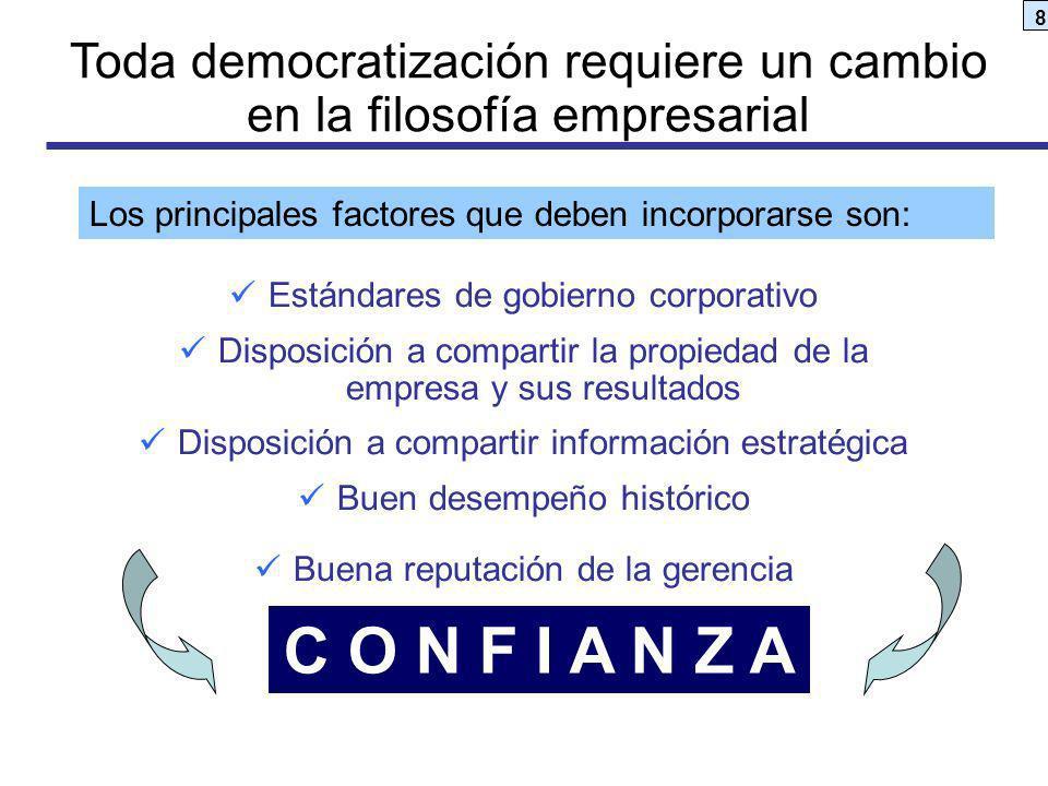 Toda democratización requiere un cambio en la filosofía empresarial