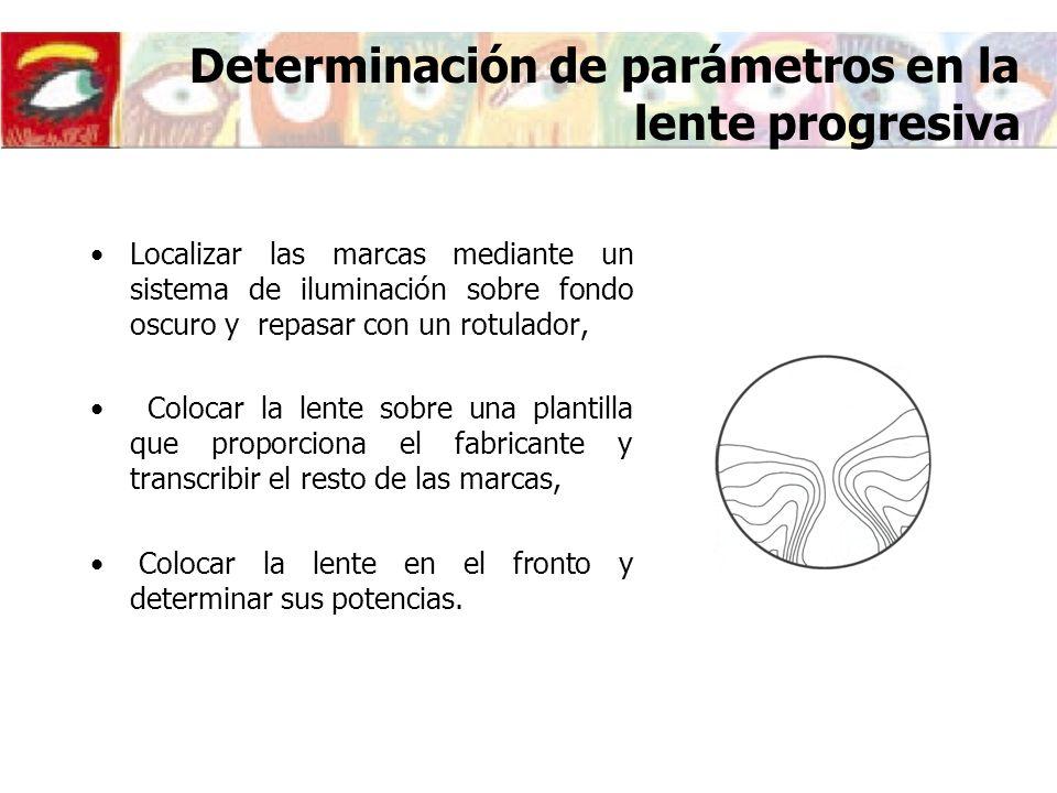 Determinación de parámetros en la lente progresiva